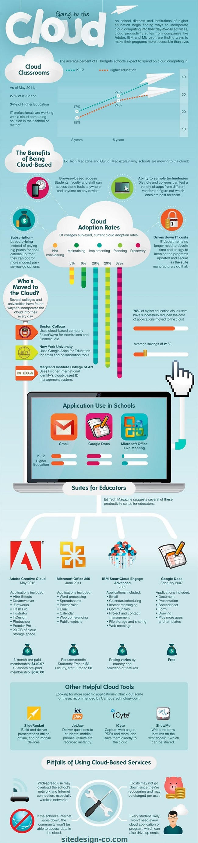 Administrator\files\UploadFile\760x3326xcolleges-cloud-computing-infographic.jpg.pagespeed.ic.tCW48wOOMP.jpg