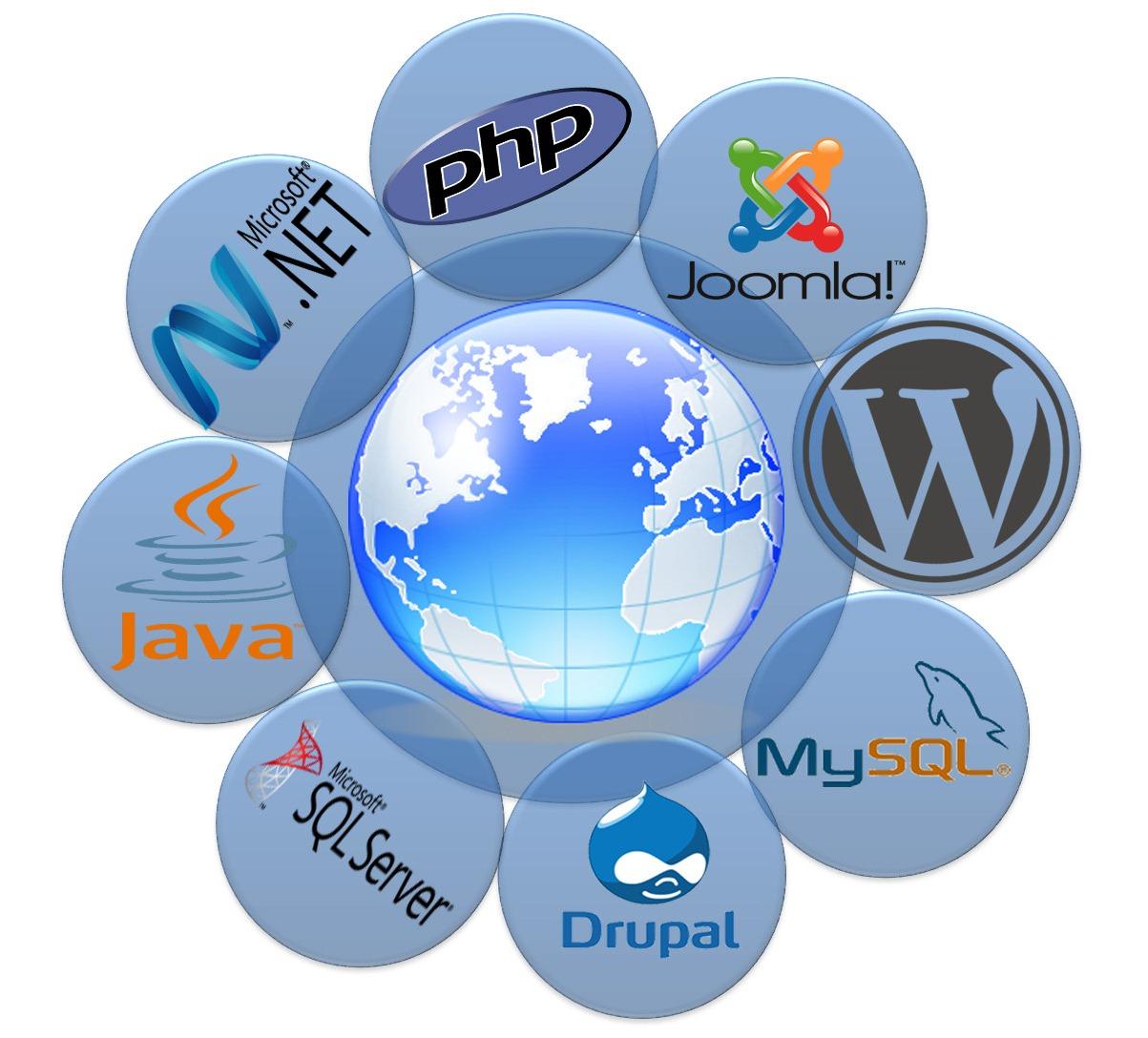 Web Development - مفاهیم کلی وب سایت - طراحی سایت