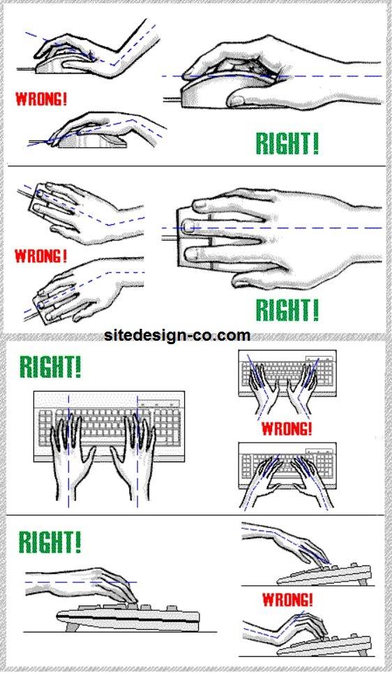 AdministratorfilesUploadFilemouse-wrist-postures.jpg