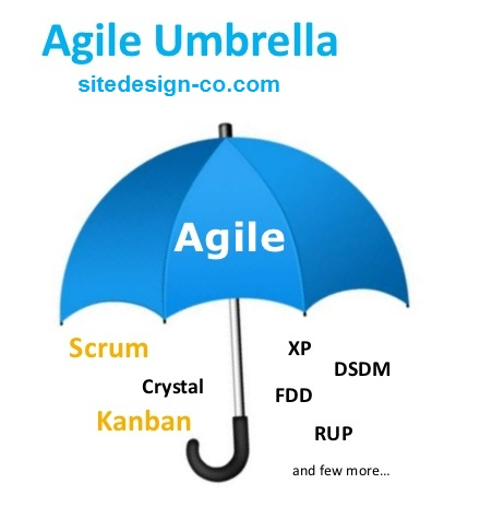 AdministratorfilesUploadFileoverview-of-agile-methodology-8-728.jpg