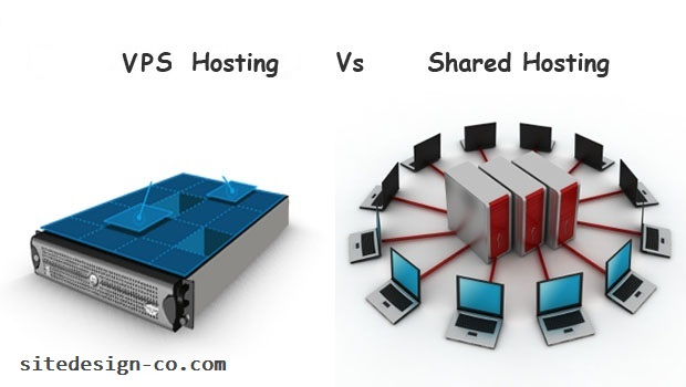 AdministratorfilesUploadFilevps-vs-shared-hosting.jpg